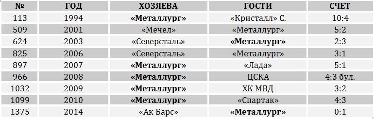 Опиаты bot telegram Екатеринбург в москве спайс и номер тел
