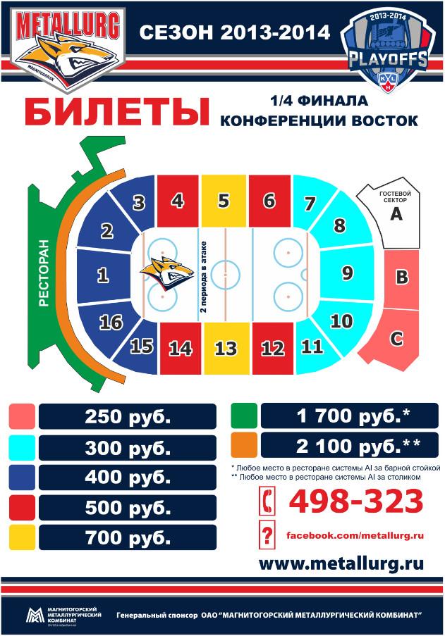 КХЛ (плей-офф) всего 250
